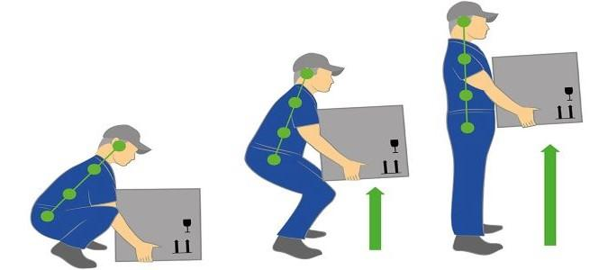 Manual Handling Course Monaghan Meath Dublin Cavan